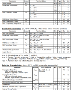 NTE Electronics Inc. - NTE9602 - IC, TTL. Monostable multivibrator.