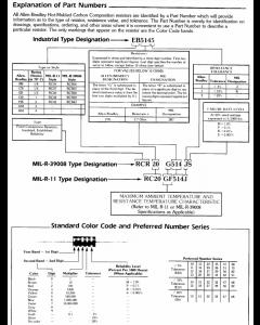 AIRCO SPEER ELX - RC32GF471K - Resistor, CC. 470 Ohm 1W. Package of  5.