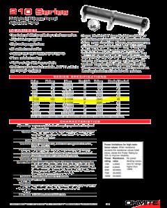 OHMITE - D100K1R0 - Resistor, ceramic. 1 Ohm 100W. Adjustable.  Removed form Equipment / Used.