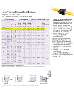 Heyco - 1210 - SR 6P-4 - Hardware, Strain Relief. Package of 10.